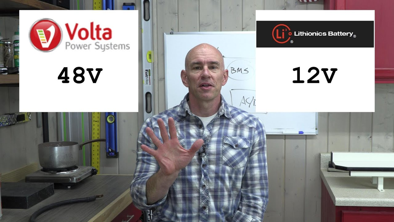 Comparing the Lithionics and Volta RV Battery Systems from Winnebago