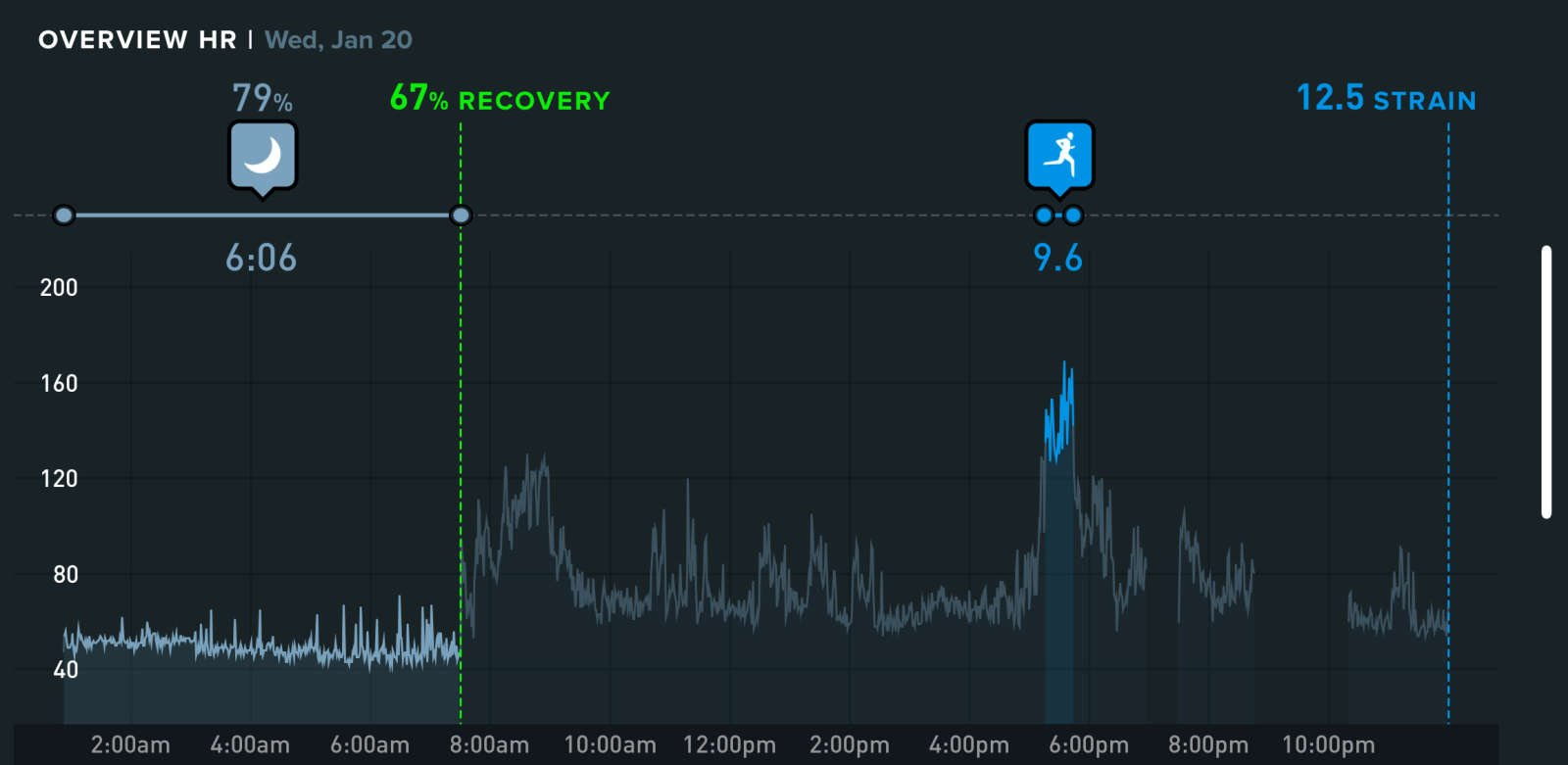 What It's Like to Track Your Recovery With the WHOOP Strap